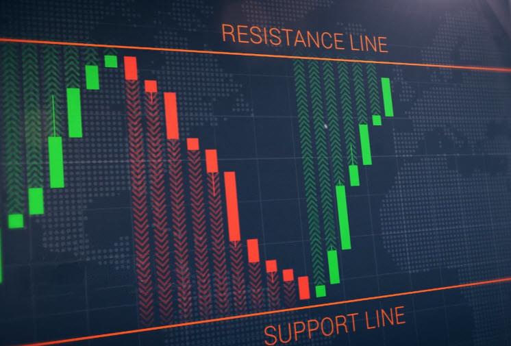 Rebound line Strategy on the Binarycent platform